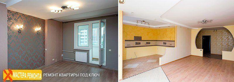 Купить квартиру в царицыно новостройка с отделкой